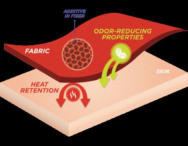 illustration of fiber technology
